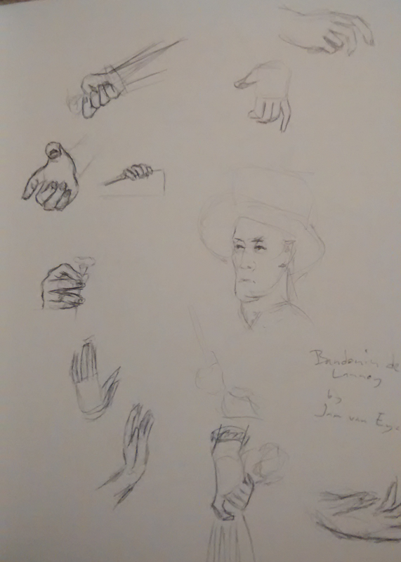 Examples of grouping fingers into graphic shapes (taken from some of the paintings).